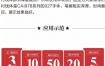 9款超实用的价格字体合集打包下载!强烈推荐!!